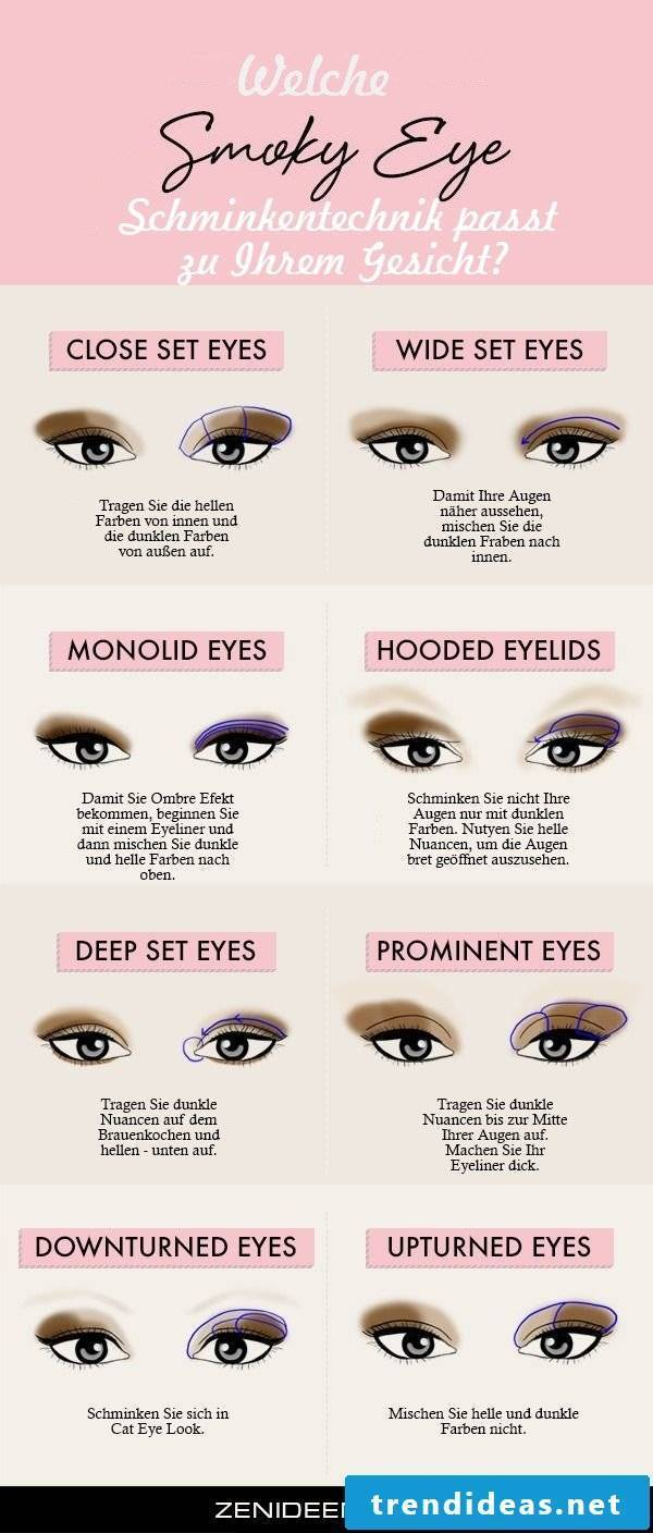 Which Smokey Eyes make-up fits your face?