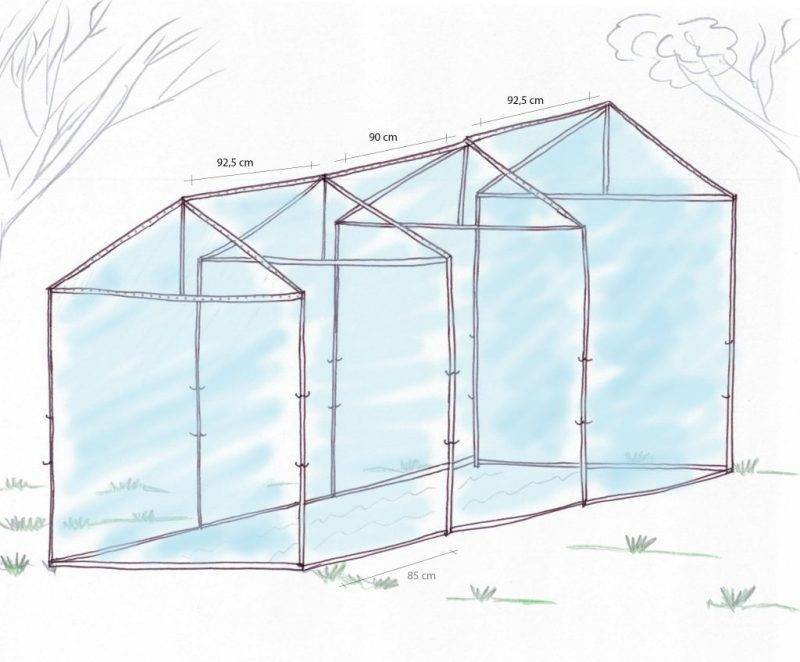 Greenhouse itself build scheme