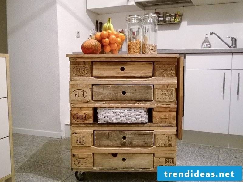 Kitchen island itself build DIY ideas