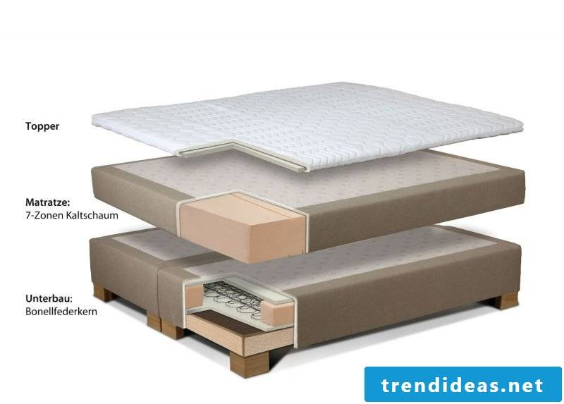 Buy bed box spring bed construction scheme