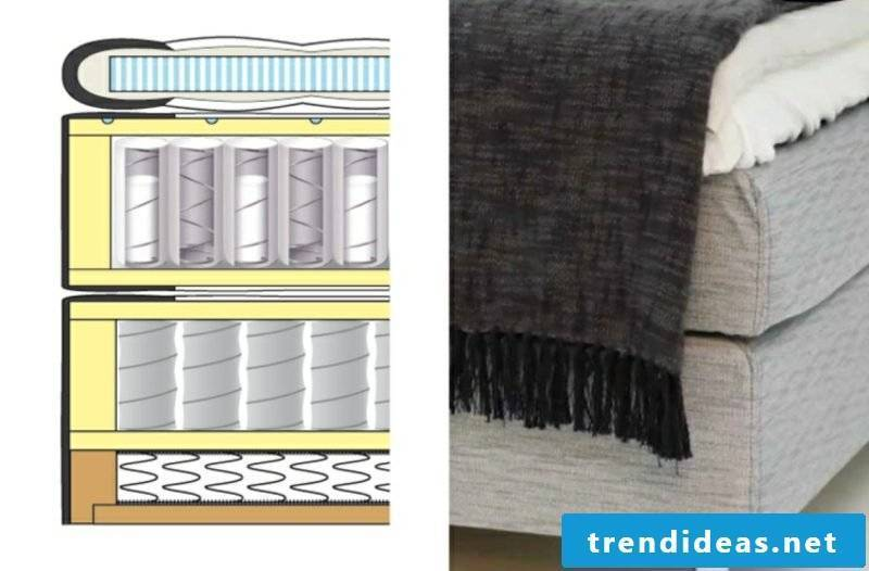 Construction of box spring inner structure of the component