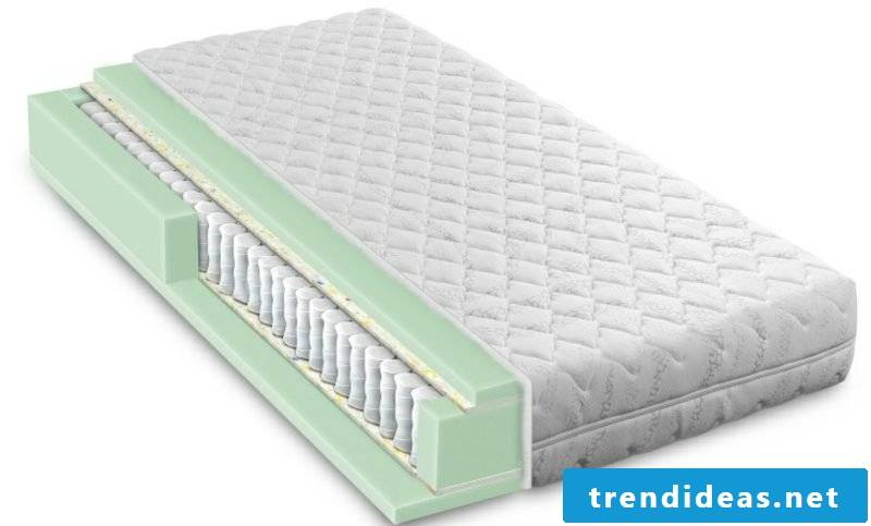Construction of box spring bed interior structure of mattress