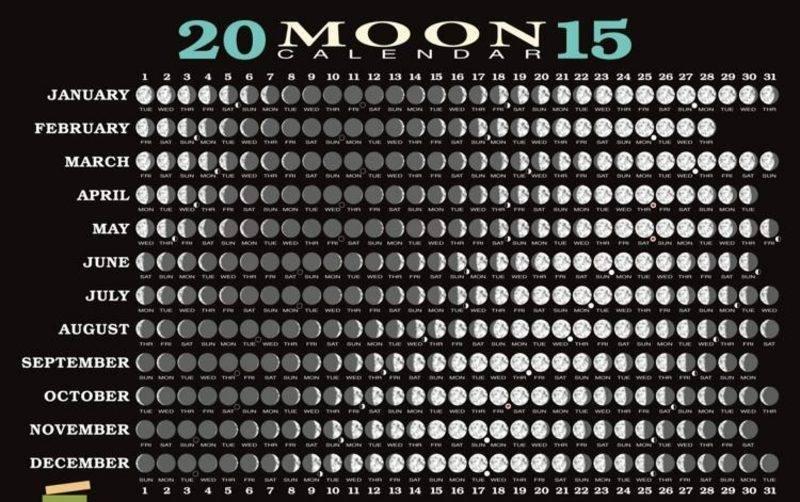 Lunar calendar 2015
