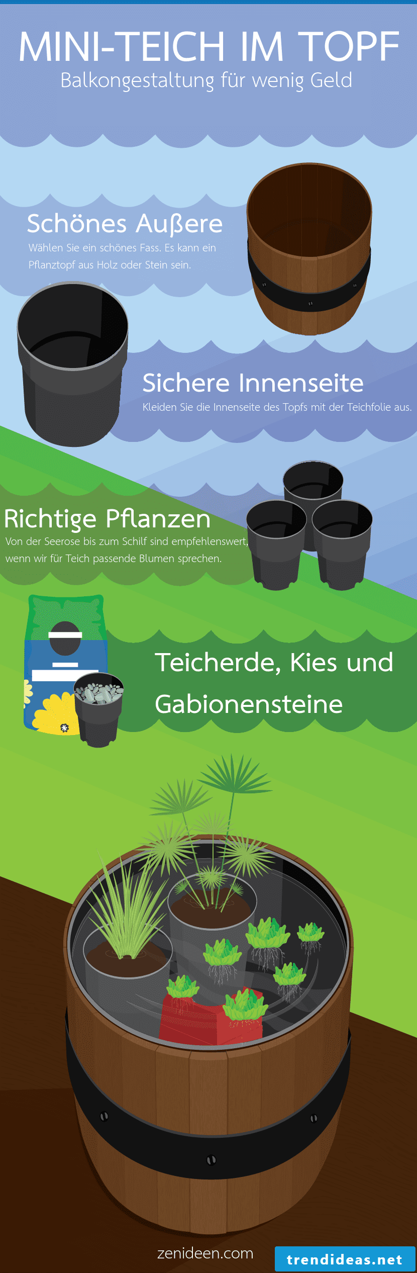 Making your own balcony: How to put a mini-pond in a pot on the balcony?