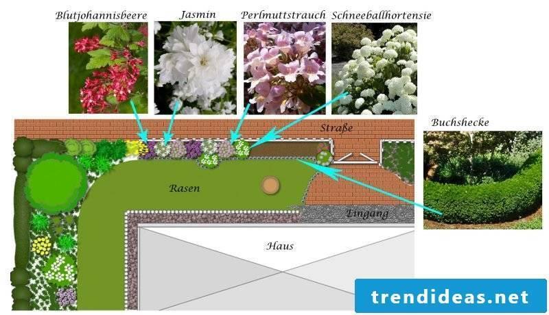 online garden planner rich library