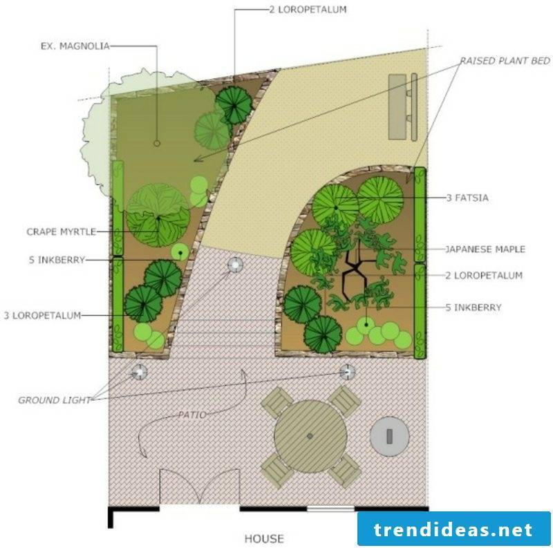 online garden planner 2D