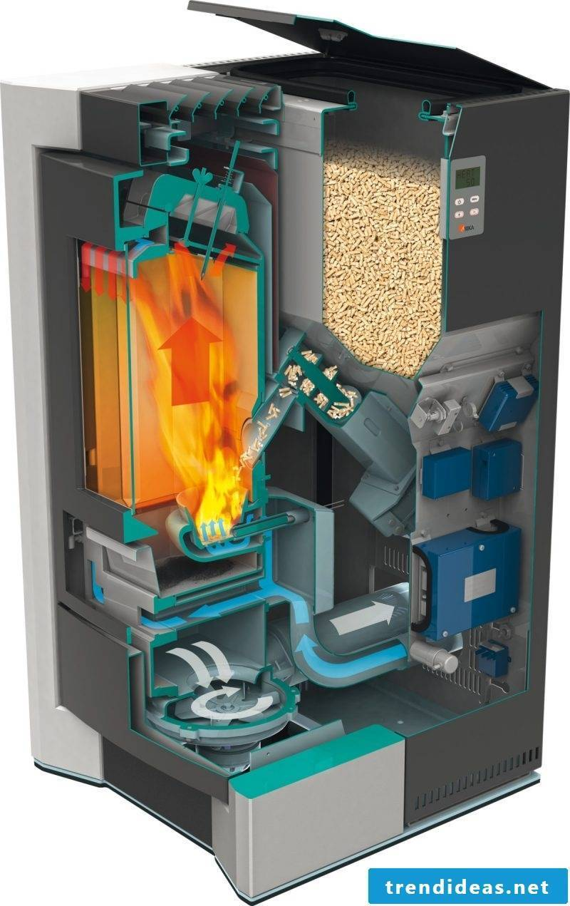 How does pellet stove work
